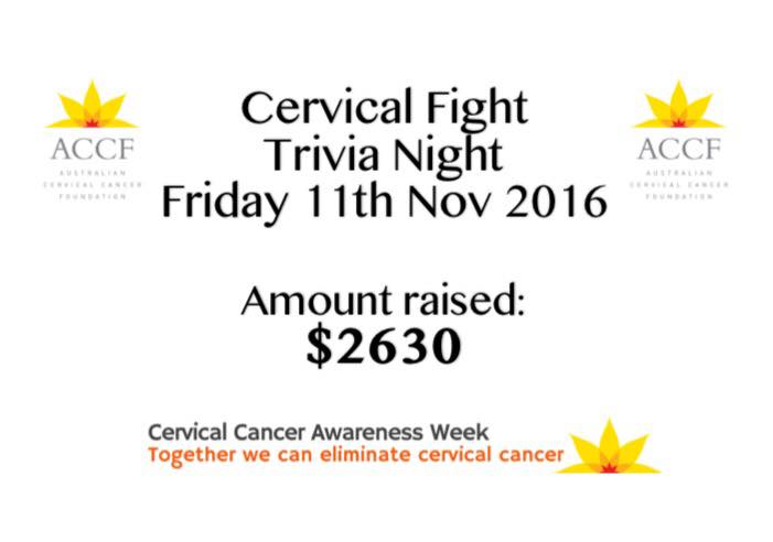 $2,630 raised for the Australian Cervical Cancer Foundation (ACCF).
